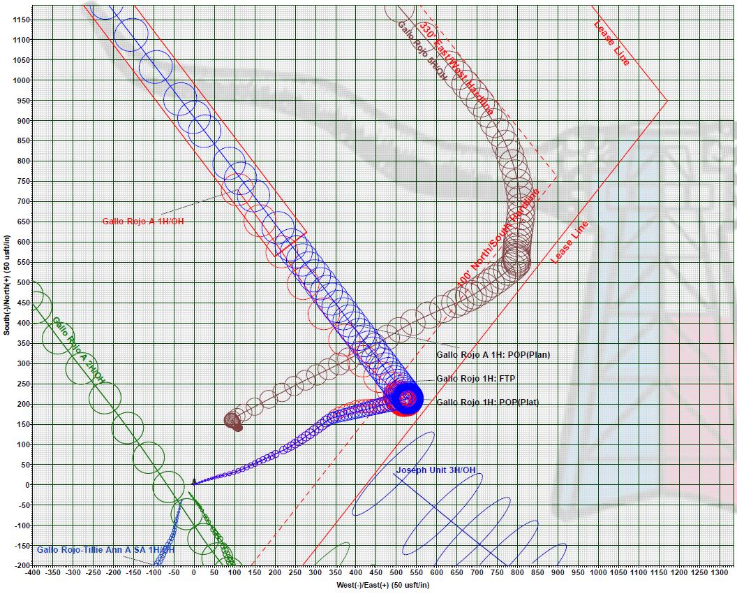 spider-plot-1